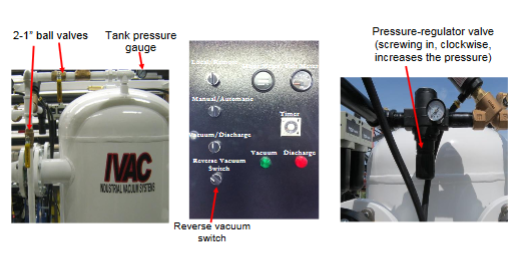 discharge valves, control panel, pressure regulator valve