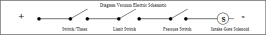 Diagram vacuum electric schematic