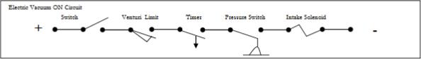 Electric vacuum ON circuit schematic